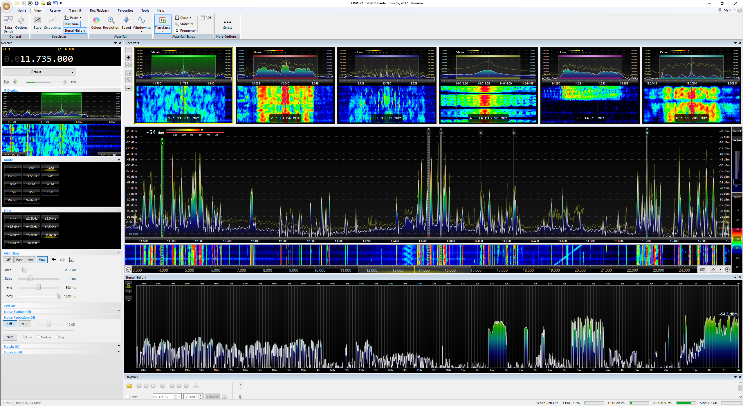 SDR Console V3: Signal History and six RX Panes! | Nils